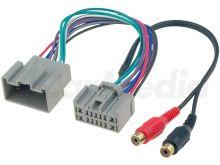 AUX кабел за Volvo