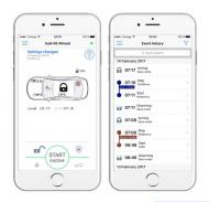 Pandora Smart - CAN-bus алармена система с 3G GSM модем и GPS приемник